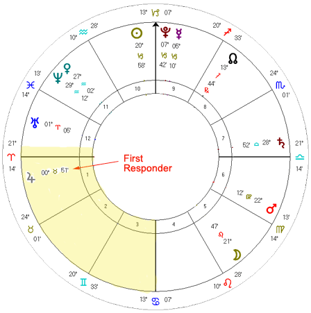 1f629efd8 In my chart, the first responder is Saturn. I react to anything new or  unexpected with an upturned palm and the facial expression of someone who  detects a ...