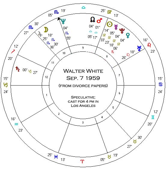 Walter White: An Everyman for the Uranus/Pluto Age - Big Sky